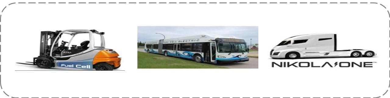 Hydrogen - Kentucky Clean Fuels Coalition